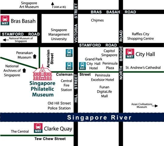 The Map of SPM